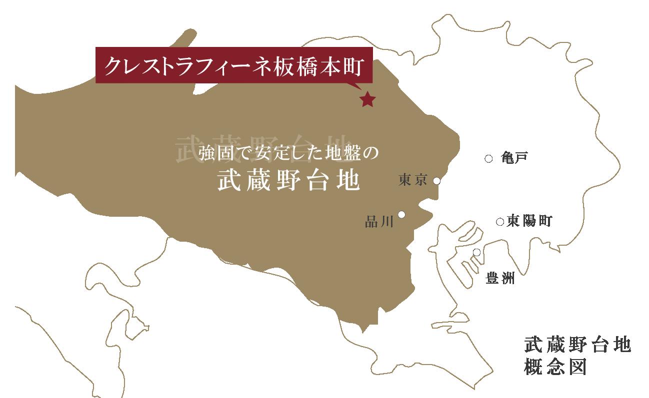 クレスト ラフィーネ 板橋 本町